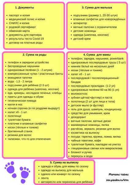 Полный список вещей в роддом 2021 + чек-лист в удобном формате