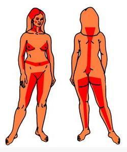 Эрогенные зоны у девушек: ловкость рук и никакого обмана!